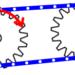 gearsket : simulateur d'engrenages